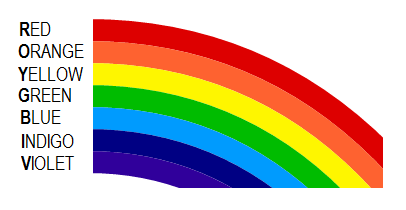 Rainbow with labels